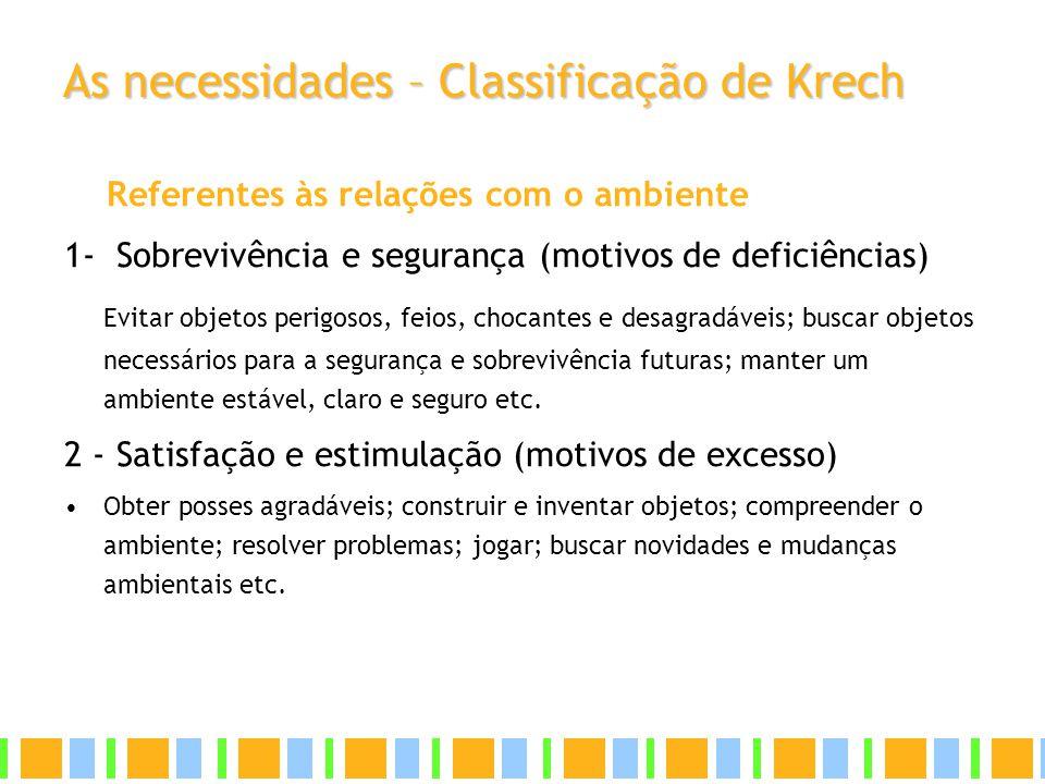 As necessidades – Classificação de Krech