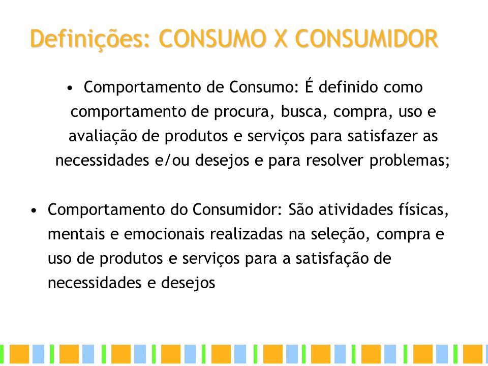 Definições: CONSUMO X CONSUMIDOR