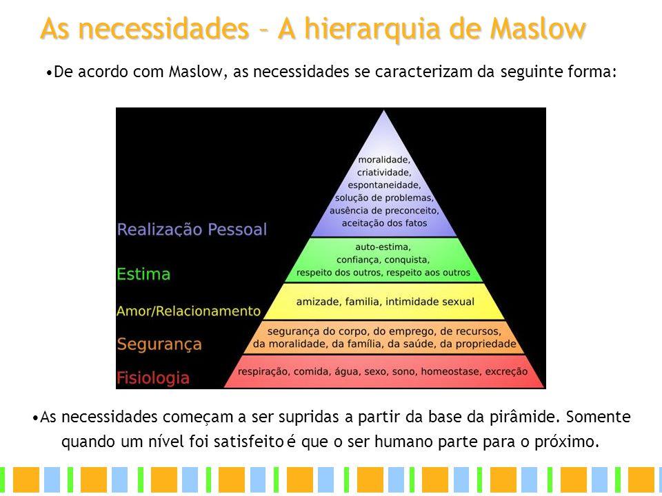 As necessidades – A hierarquia de Maslow