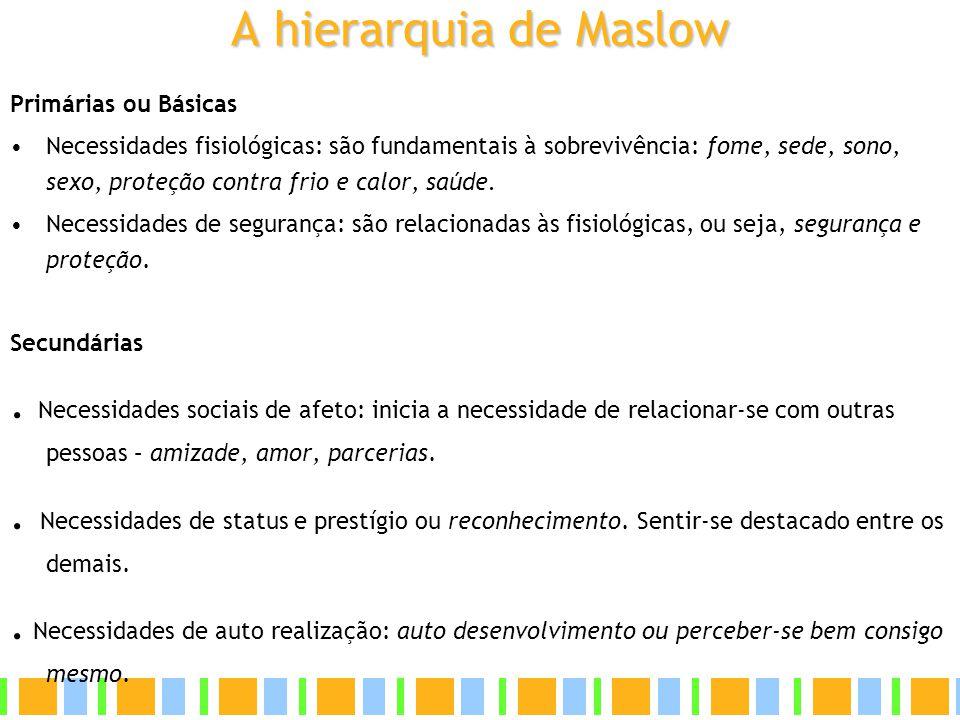 A hierarquia de Maslow Primárias ou Básicas.
