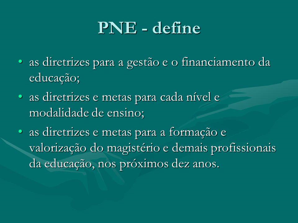 PNE - define as diretrizes para a gestão e o financiamento da educação; as diretrizes e metas para cada nível e modalidade de ensino;