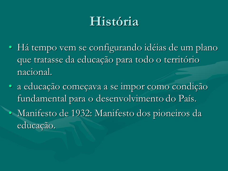 História Há tempo vem se configurando idéias de um plano que tratasse da educação para todo o território nacional.