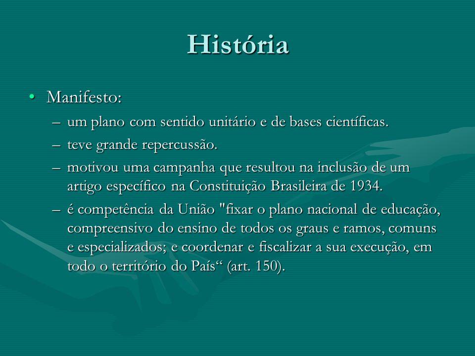 História Manifesto: um plano com sentido unitário e de bases científicas. teve grande repercussão.