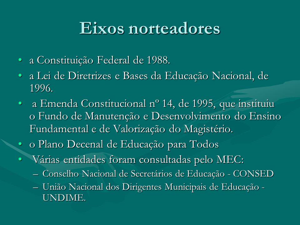 Eixos norteadores a Constituição Federal de 1988.