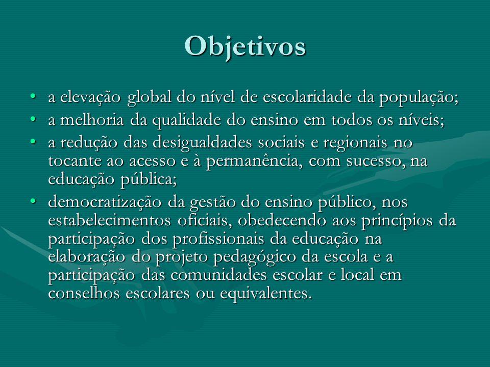 Objetivos a elevação global do nível de escolaridade da população;