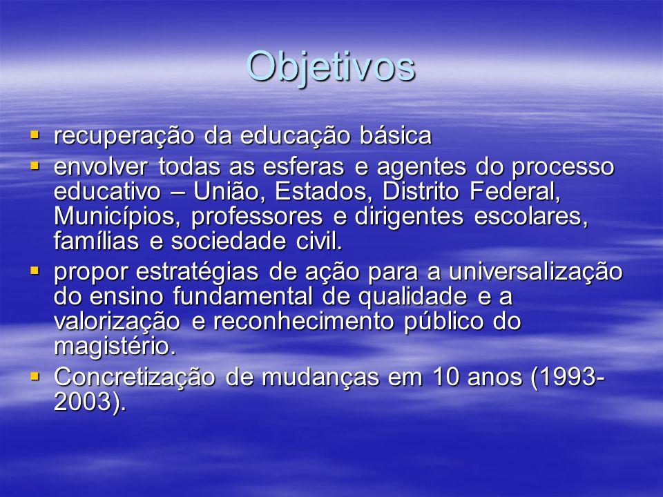 Objetivos recuperação da educação básica