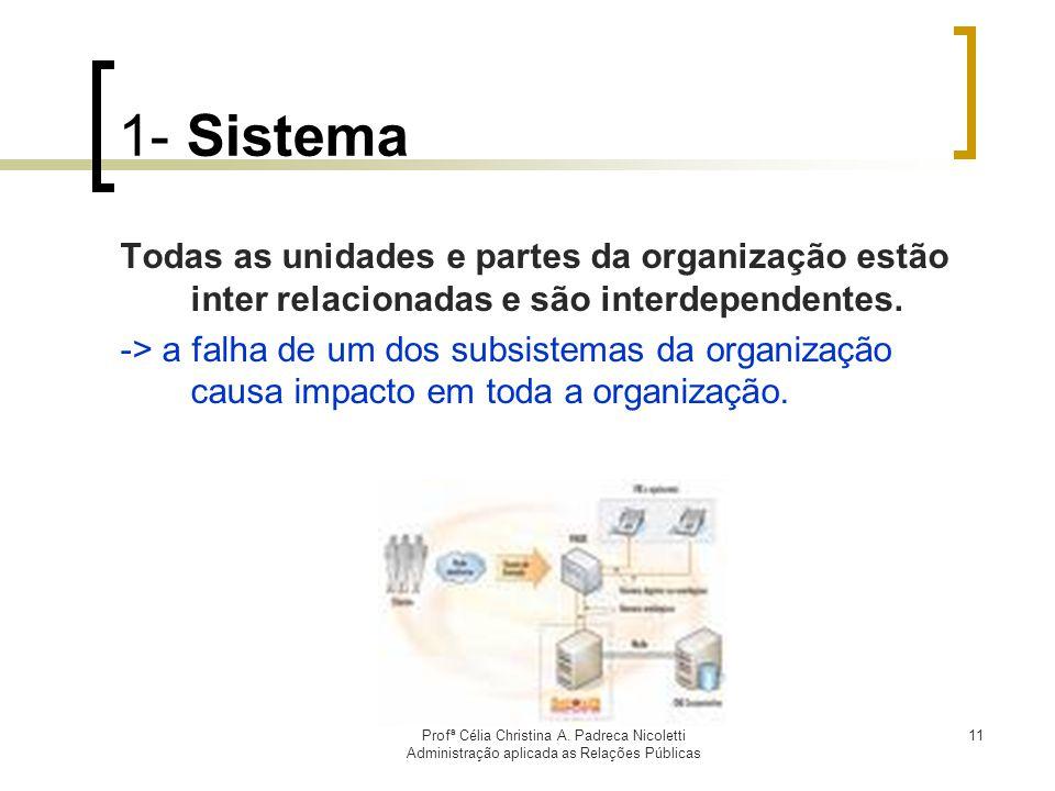 1- Sistema Todas as unidades e partes da organização estão inter relacionadas e são interdependentes.