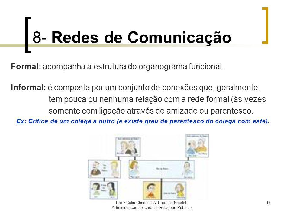8- Redes de Comunicação Formal: acompanha a estrutura do organograma funcional. Informal: é composta por um conjunto de conexões que, geralmente,