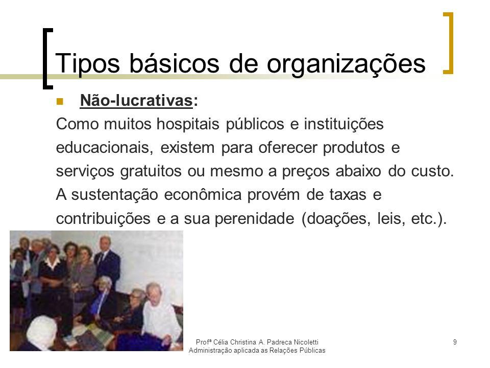 Tipos básicos de organizações