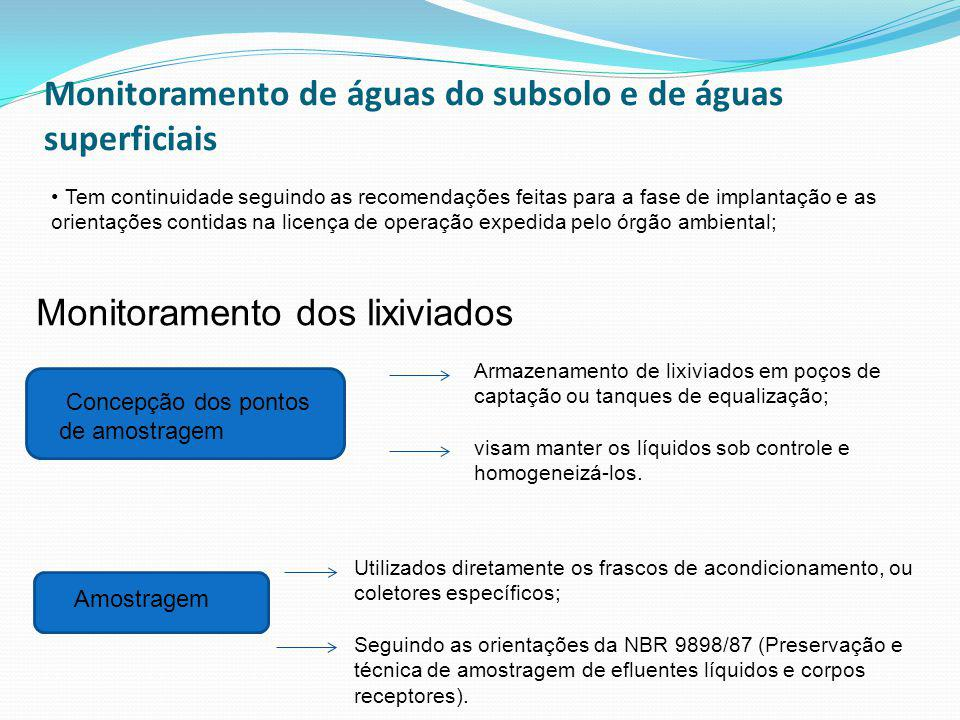 Monitoramento de águas do subsolo e de águas superficiais