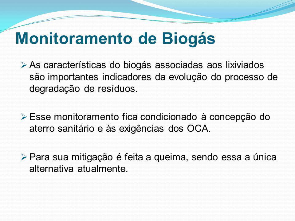 Monitoramento de Biogás