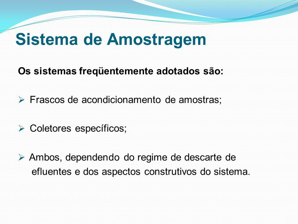 Sistema de Amostragem Os sistemas freqüentemente adotados são: