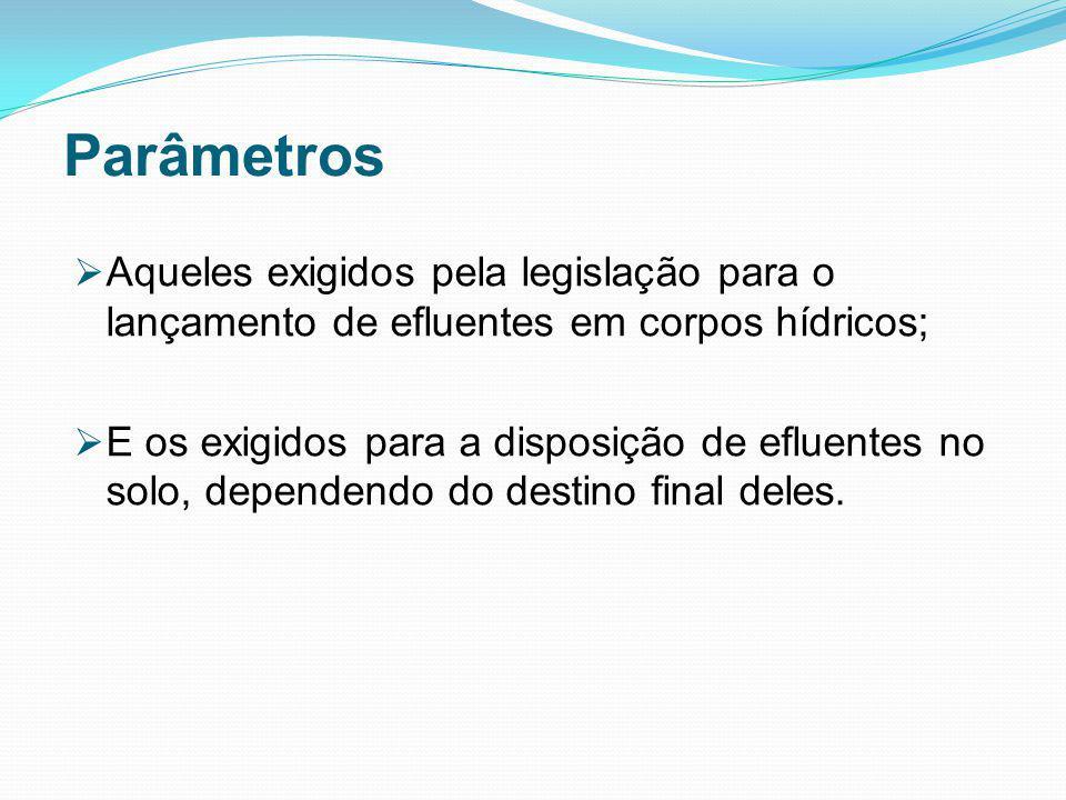 Parâmetros Aqueles exigidos pela legislação para o lançamento de efluentes em corpos hídricos;