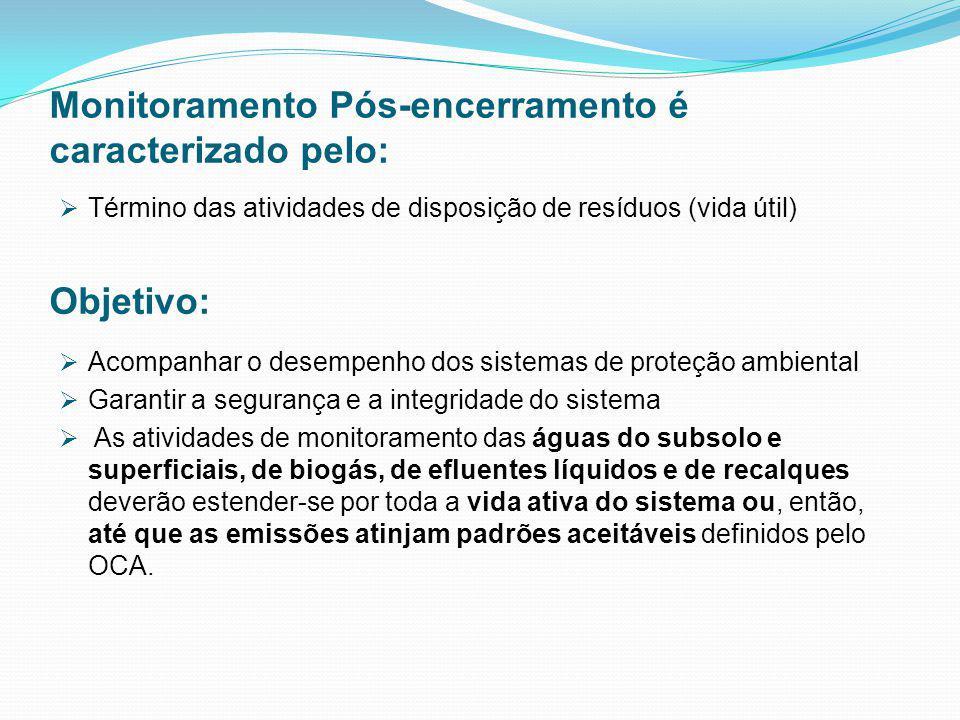 Monitoramento Pós-encerramento é caracterizado pelo: