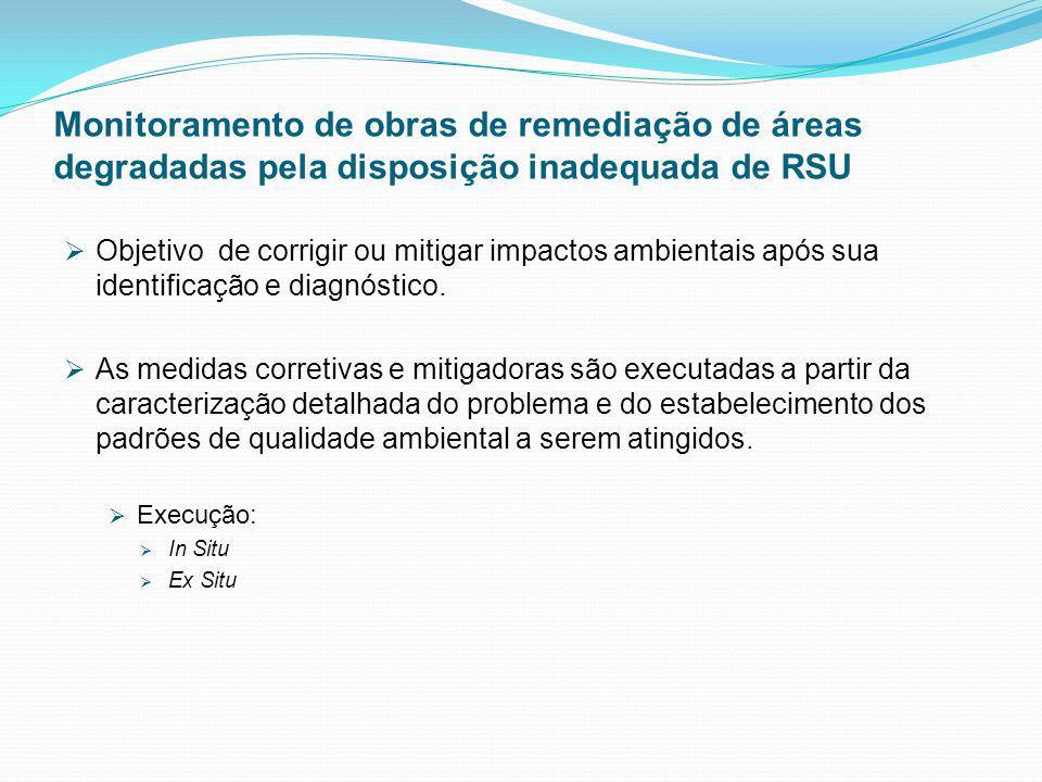 Monitoramento de obras de remediação de áreas degradadas pela disposição inadequada de RSU