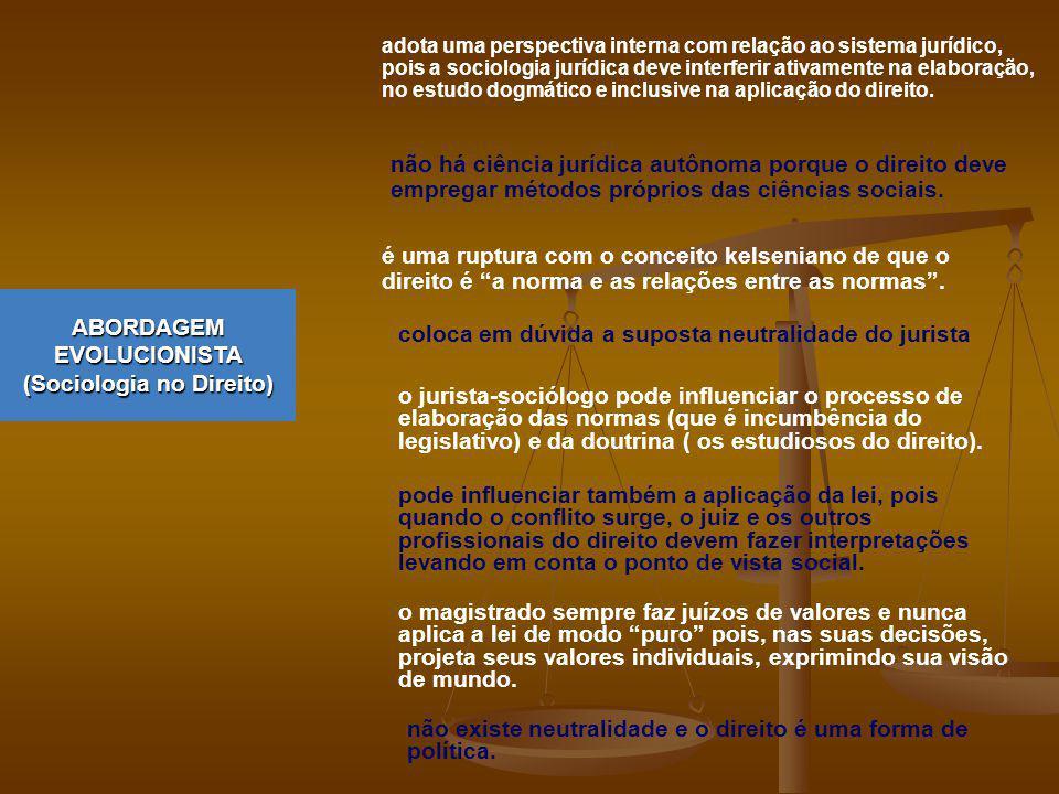 ABORDAGEM EVOLUCIONISTA (Sociologia no Direito)