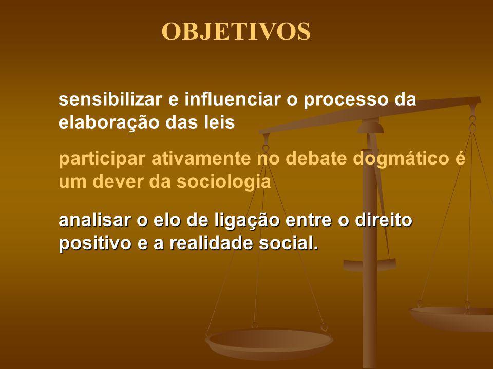 OBJETIVOS sensibilizar e influenciar o processo da elaboração das leis