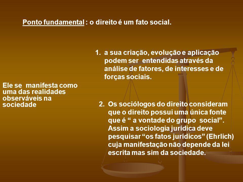 Ponto fundamental : o direito é um fato social.
