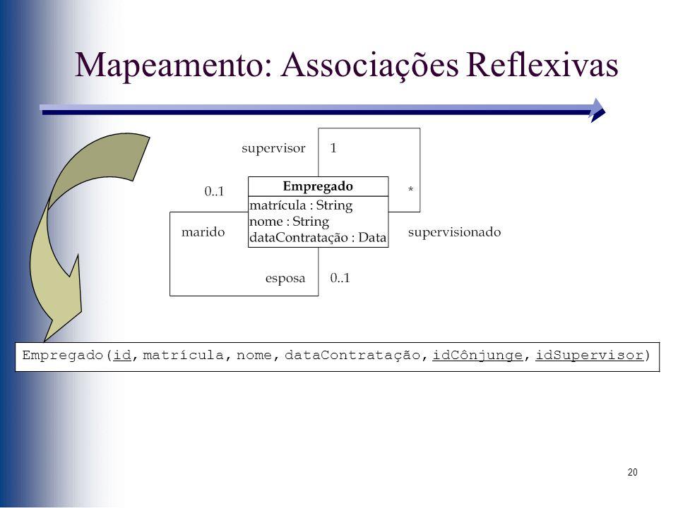 Mapeamento: Associações Reflexivas