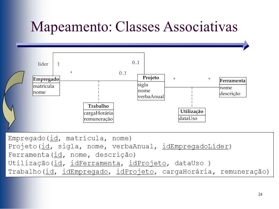 Mapeamento: Classes Associativas