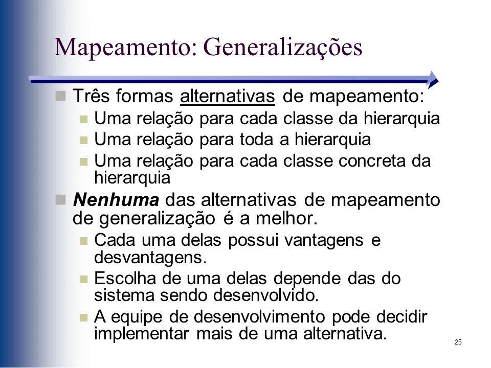 Mapeamento: Generalizações