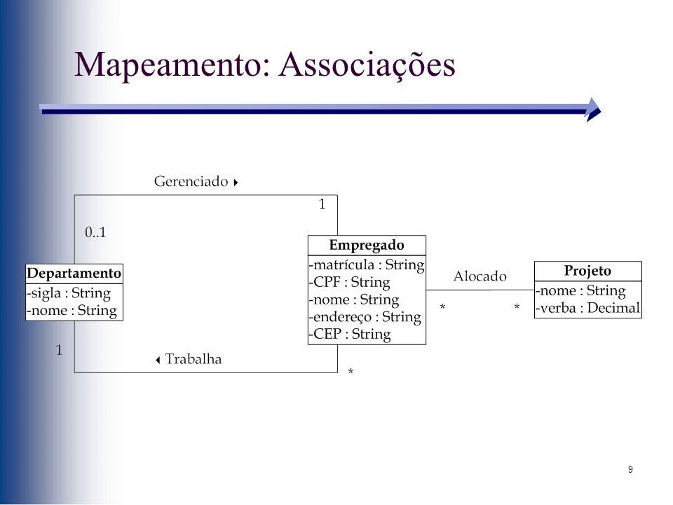 Mapeamento: Associações