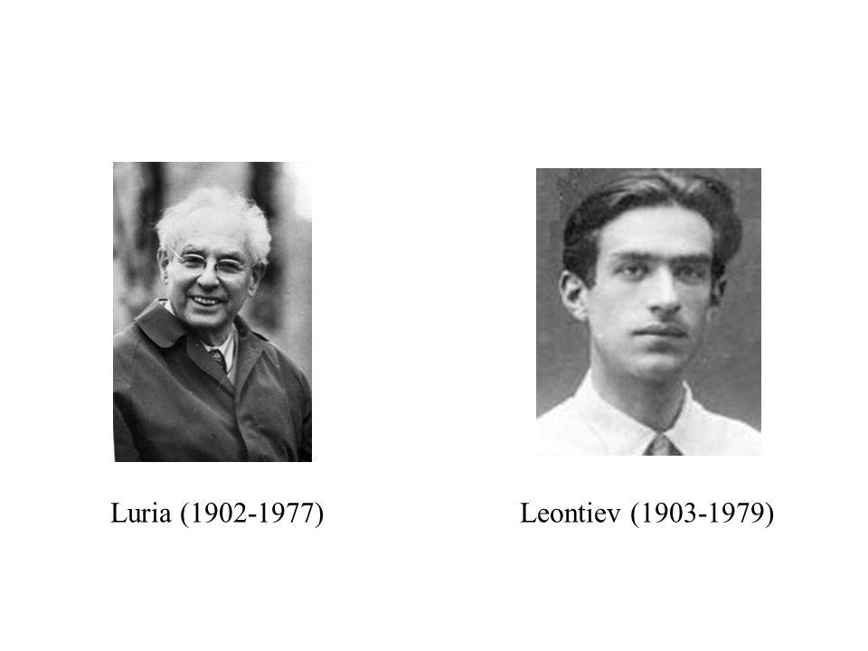 Luria (1902-1977) Leontiev (1903-1979)