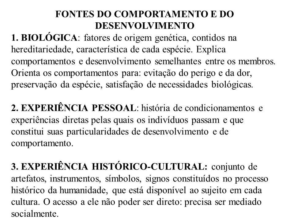FONTES DO COMPORTAMENTO E DO DESENVOLVIMENTO