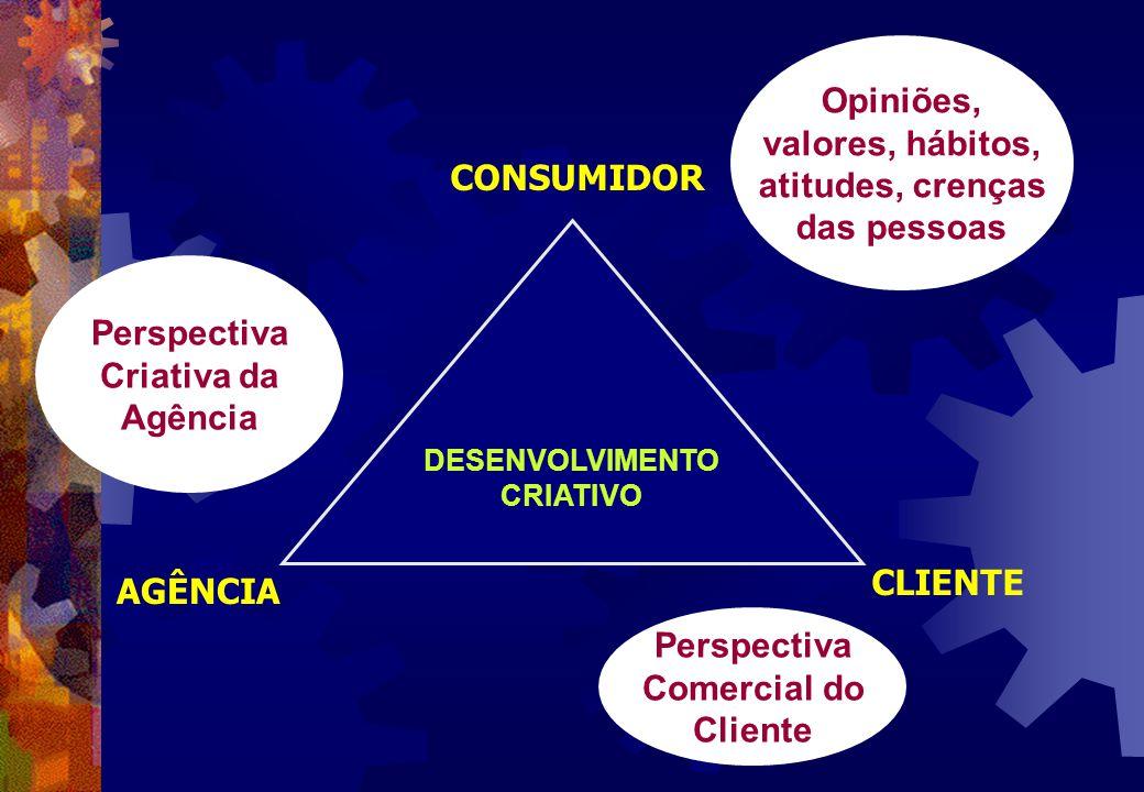 Opiniões, valores, hábitos, atitudes, crenças das pessoas CONSUMIDOR