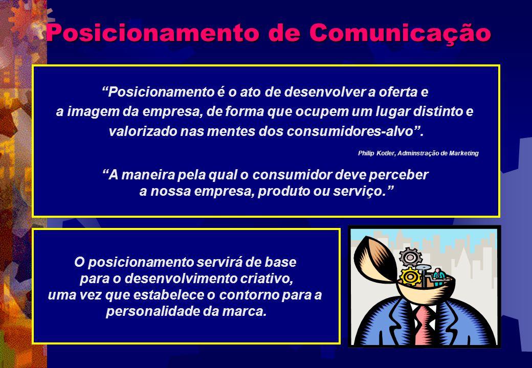 Posicionamento de Comunicação