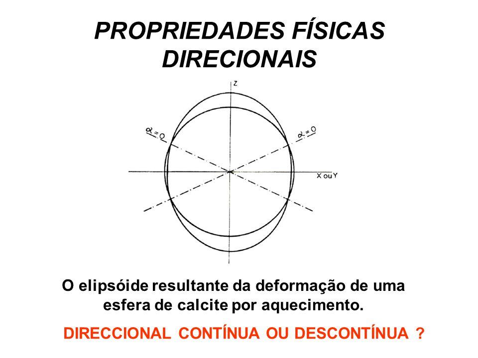 PROPRIEDADES FÍSICAS DIRECIONAIS