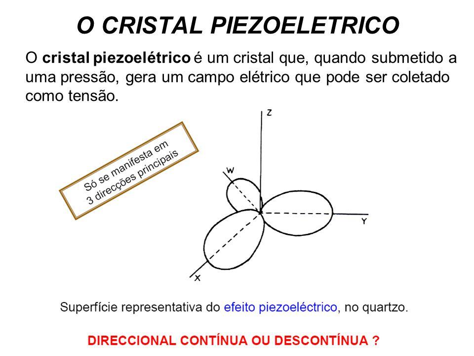 O CRISTAL PIEZOELETRICO