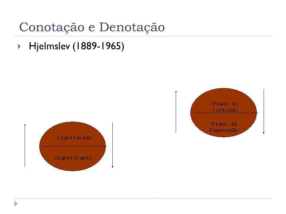Conotação e Denotação Hjelmslev (1889-1965)