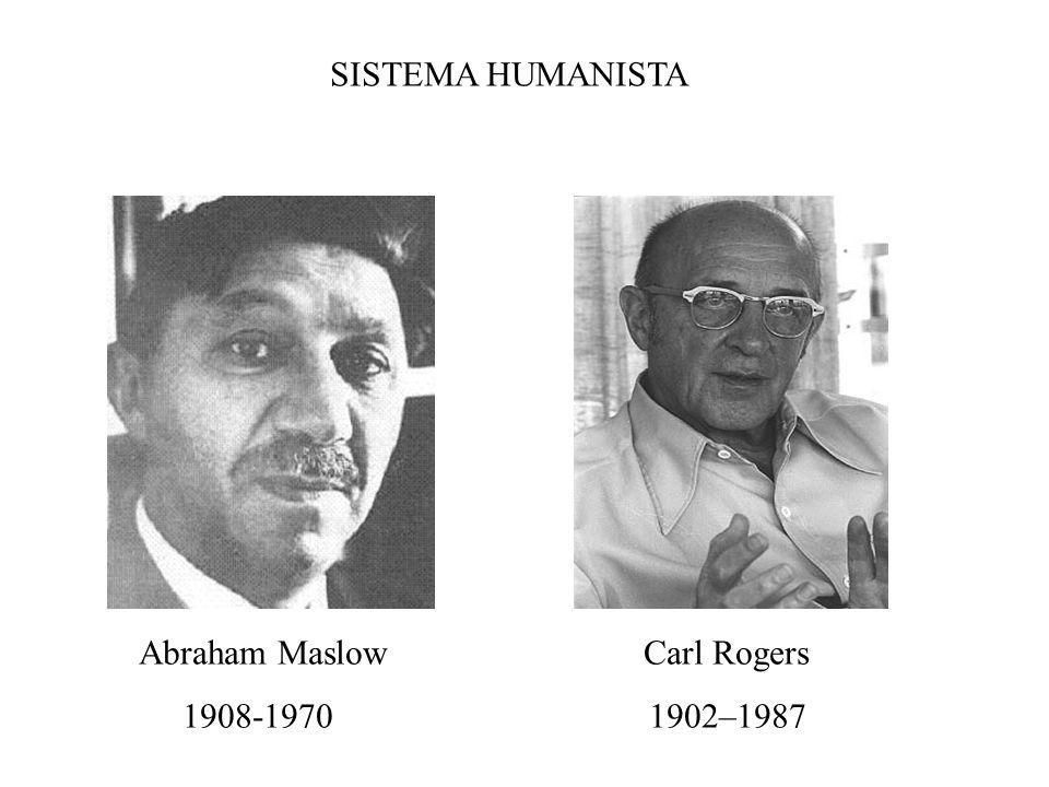 SISTEMA HUMANISTA Abraham Maslow Carl Rogers.
