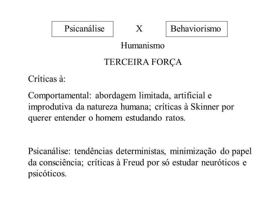 Psicanálise X Behaviorismo