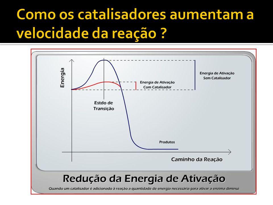Como os catalisadores aumentam a velocidade da reação