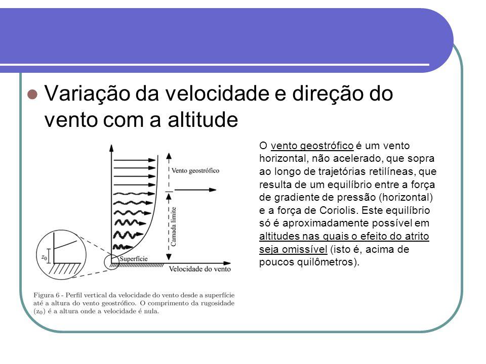 Variação da velocidade e direção do vento com a altitude