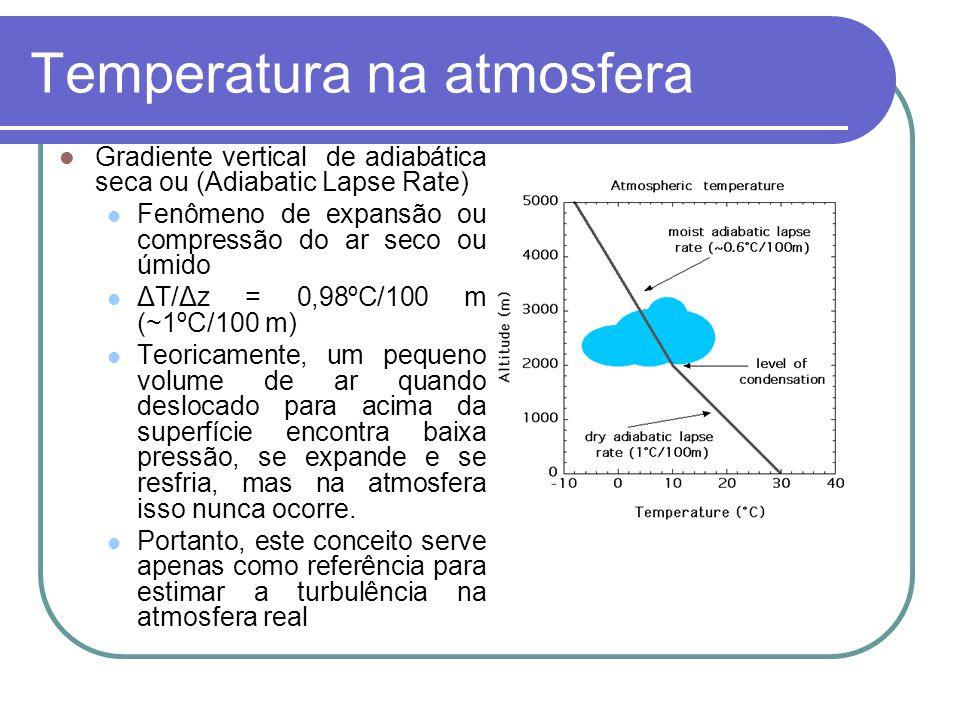 Temperatura na atmosfera