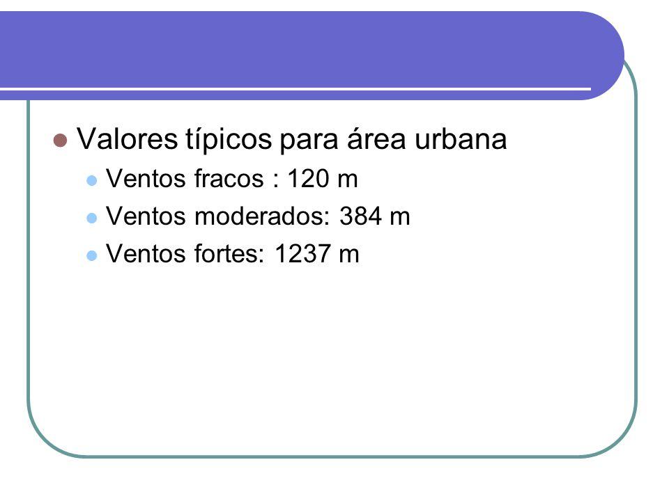 Valores típicos para área urbana