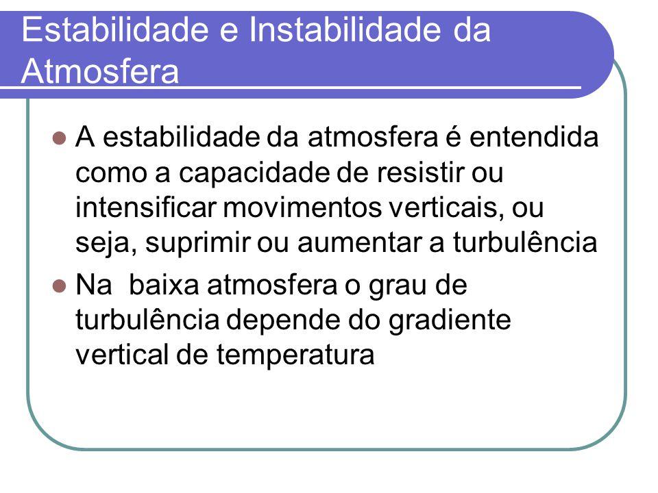 Estabilidade e Instabilidade da Atmosfera