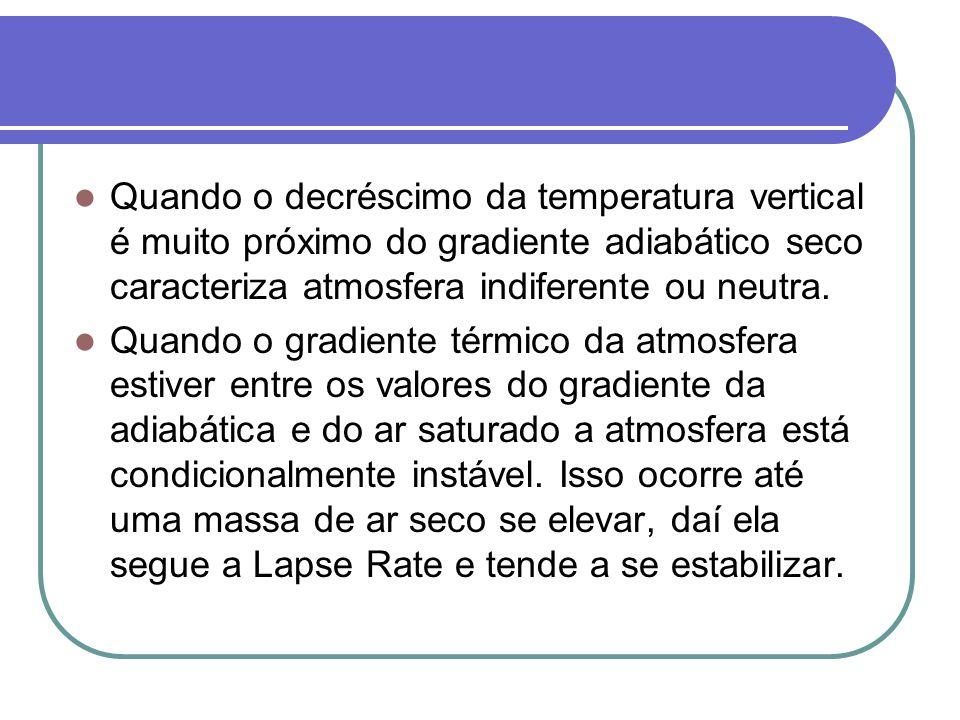 Quando o decréscimo da temperatura vertical é muito próximo do gradiente adiabático seco caracteriza atmosfera indiferente ou neutra.