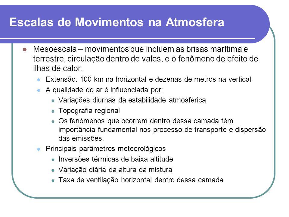 Escalas de Movimentos na Atmosfera