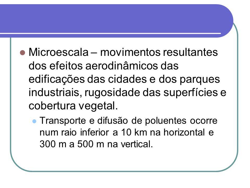 Microescala – movimentos resultantes dos efeitos aerodinâmicos das edificações das cidades e dos parques industriais, rugosidade das superfícies e cobertura vegetal.
