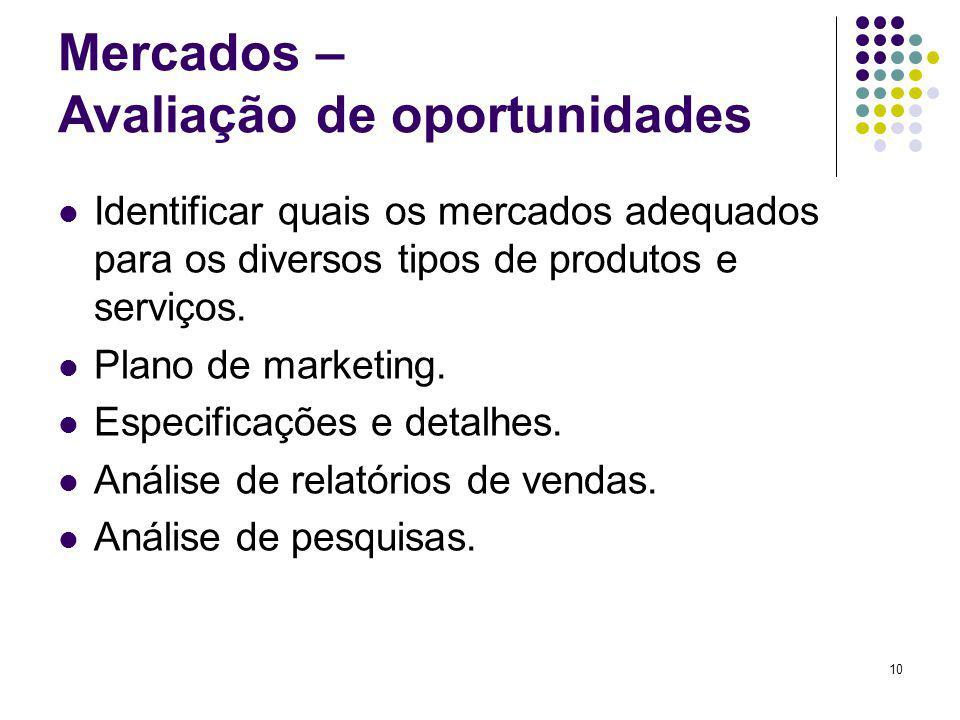 Mercados – Avaliação de oportunidades