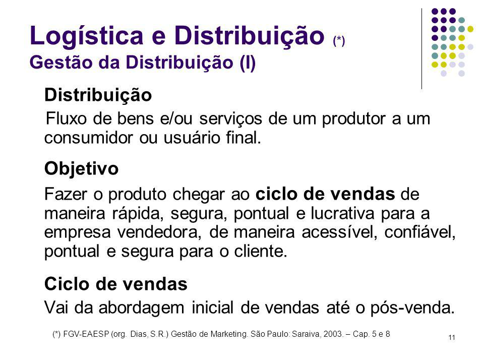 Logística e Distribuição (*) Gestão da Distribuição (I)