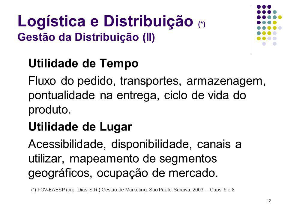 Logística e Distribuição (*) Gestão da Distribuição (II)
