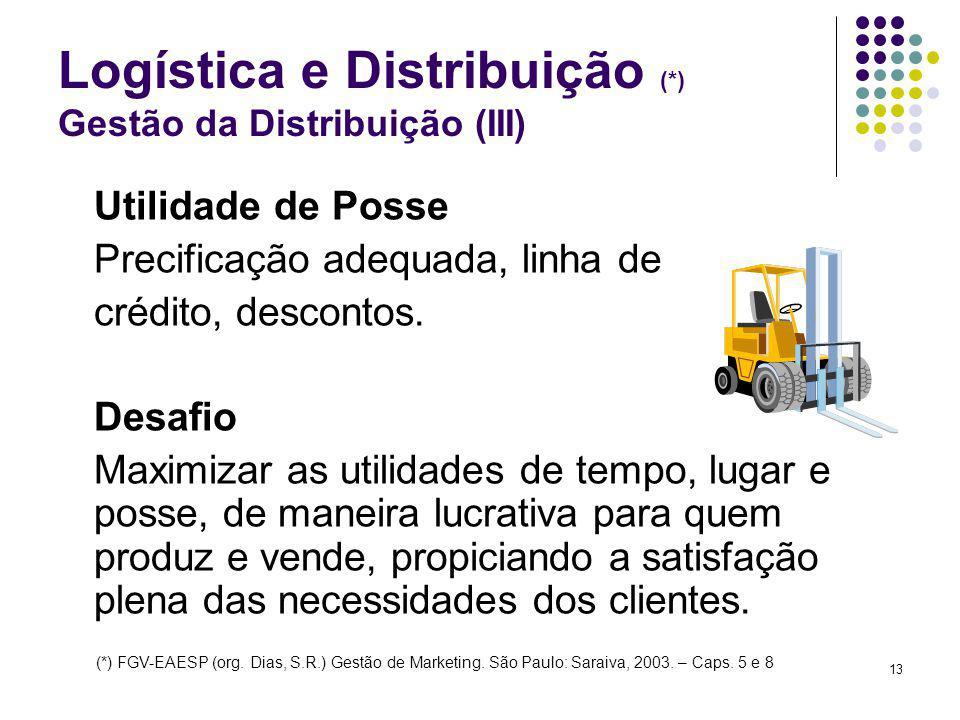 Logística e Distribuição (*) Gestão da Distribuição (III)