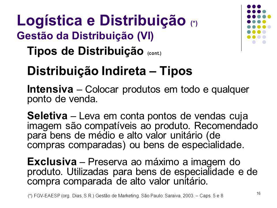 Logística e Distribuição (*) Gestão da Distribuição (VI)