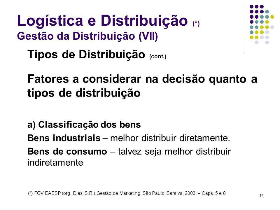 Logística e Distribuição (*) Gestão da Distribuição (VII)