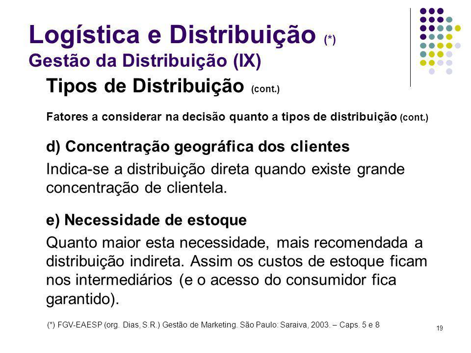 Logística e Distribuição (*) Gestão da Distribuição (IX)